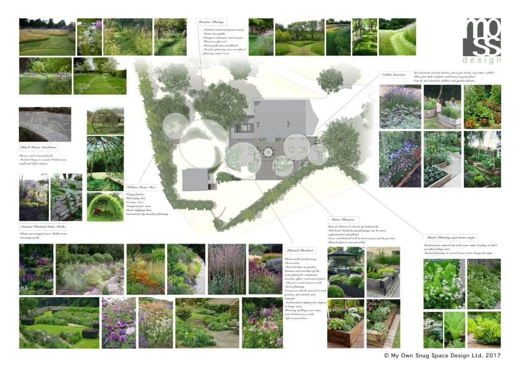 Planting Mood Board for Welsh Garden
